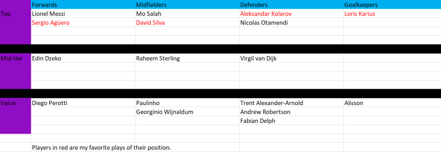 ucl cheat sheet 2